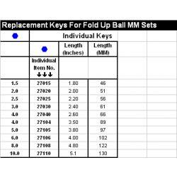 """EKLIND 27025, REPLACEMENT LOOP - 2.5MM X 2.2"""" 27025"""